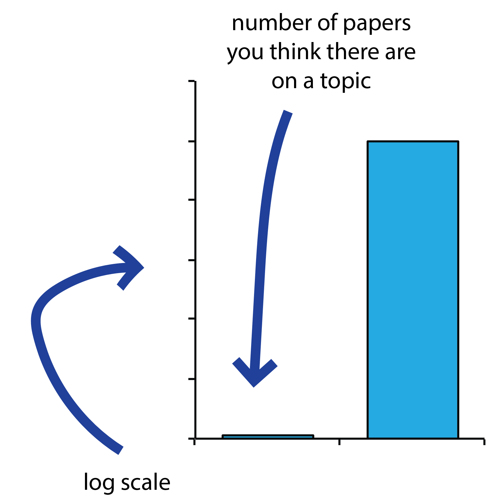 Review Article Figure.png